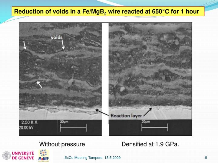 Reduction of voids in a Fe/MgB