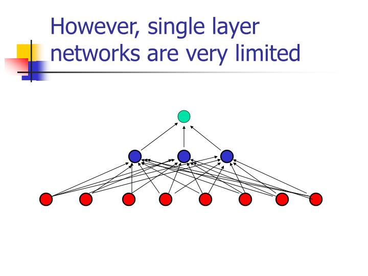 However, single layer networks are very limited