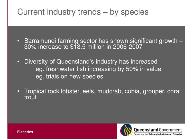 Current industry trends – by species