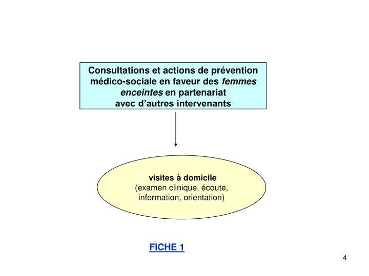 Consultations et actions de prévention médico-sociale en faveur des
