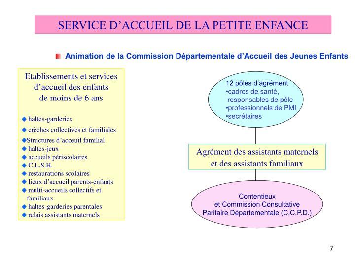 SERVICE D'ACCUEIL DE LA PETITE ENFANCE