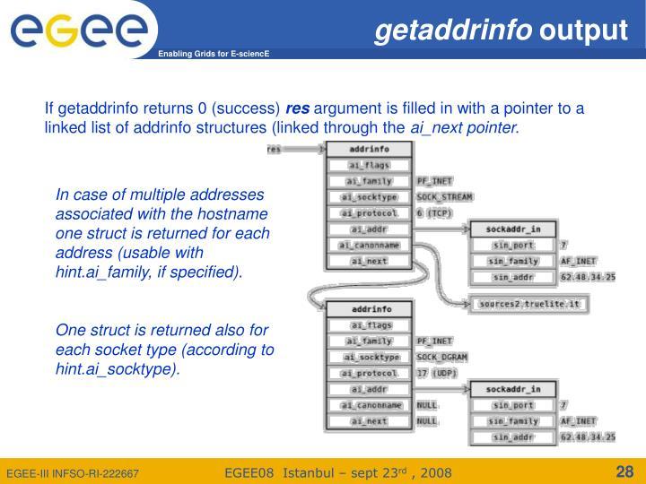 getaddrinfo