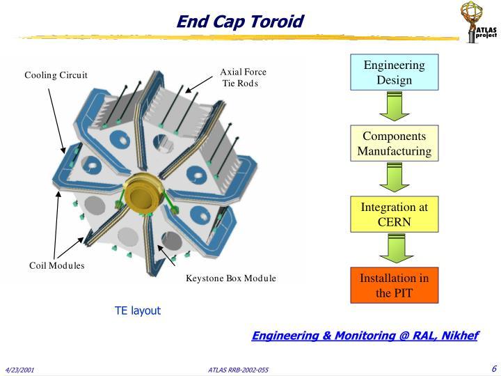 End Cap Toroid