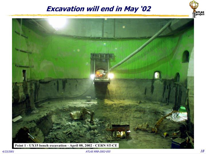 Excavation will end in May '02