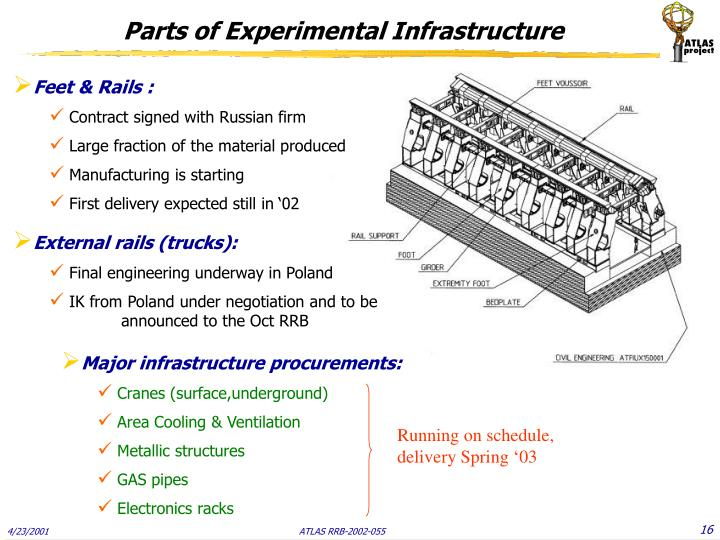 Parts of Experimental Infrastructure