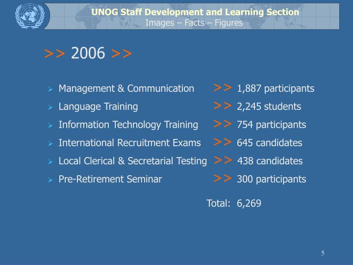UNOG Staff Development and Learning Section