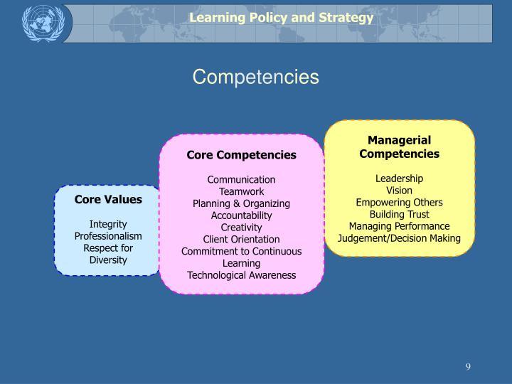 Managerial Competencies