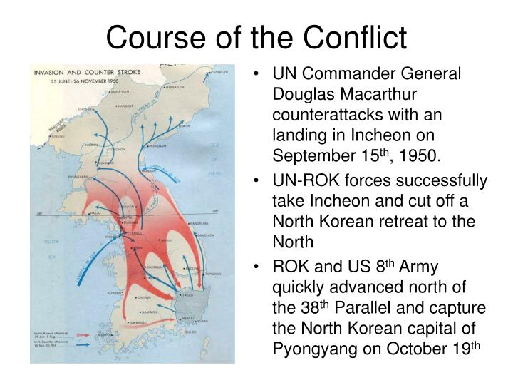 Course of the Conflict
