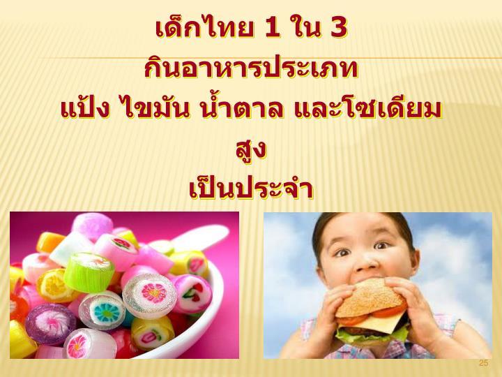 เด็กไทย