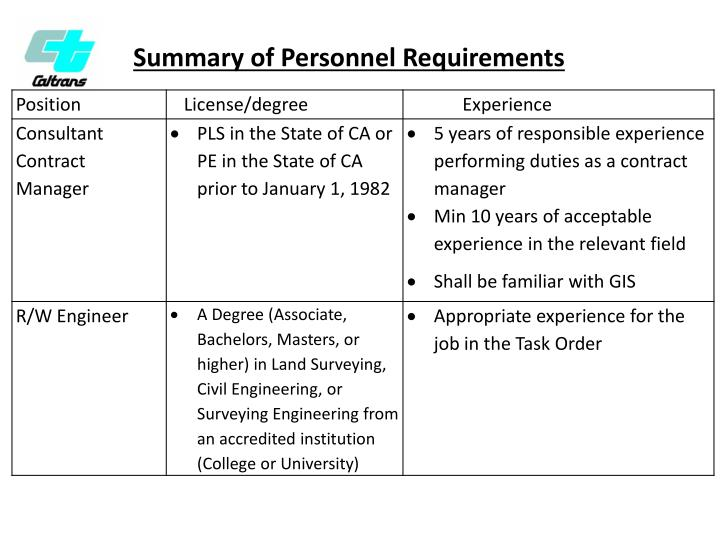 Summary of Personnel Requirements