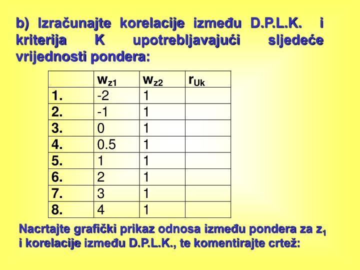 b) Izraunajte korelacije izmeu D.P.L.K.  i kriterija K upotrebljavajui sljedee