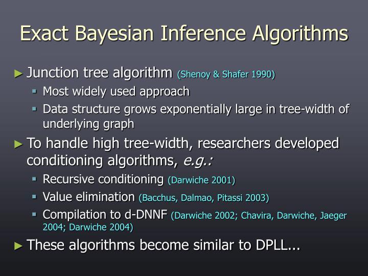 Exact Bayesian Inference Algorithms