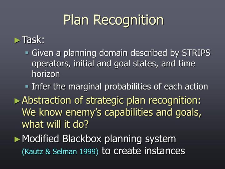 Plan Recognition