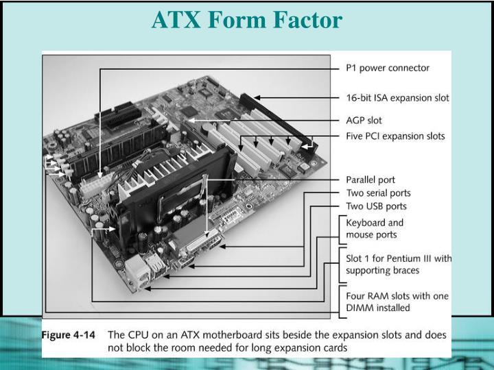 ATX Form Factor