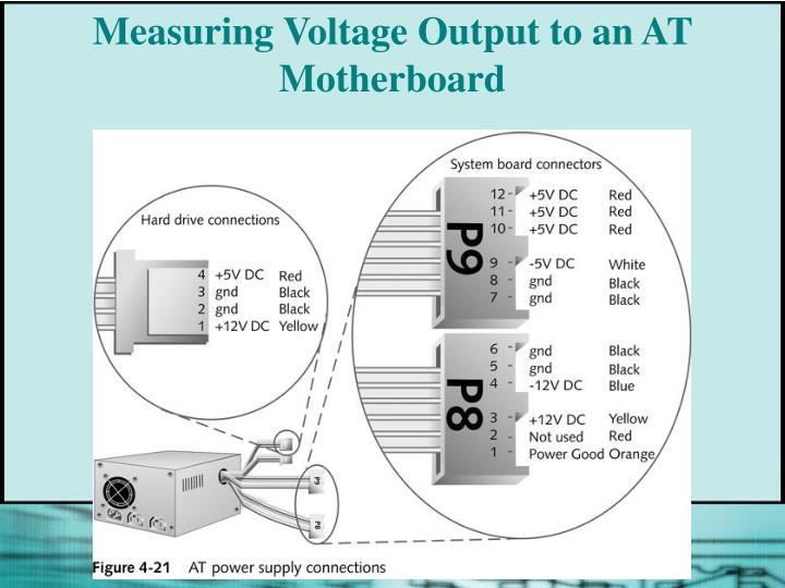 Measuring Voltage Output to an AT Motherboard