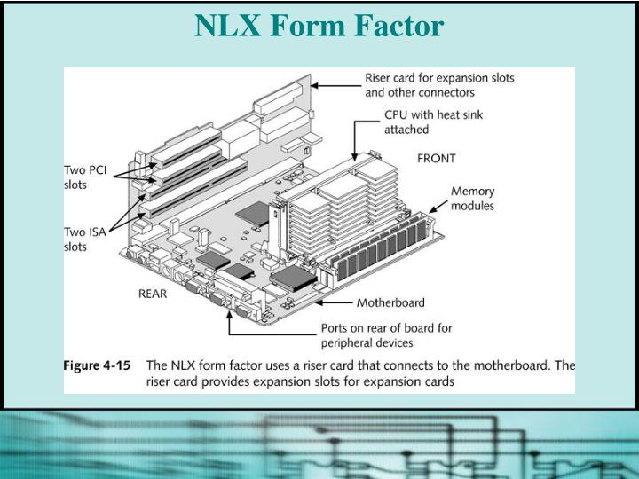 NLX Form Factor