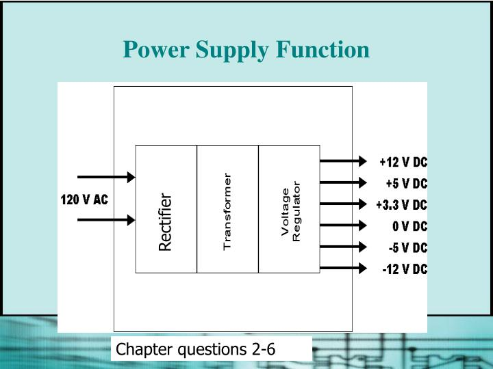 Power Supply Function