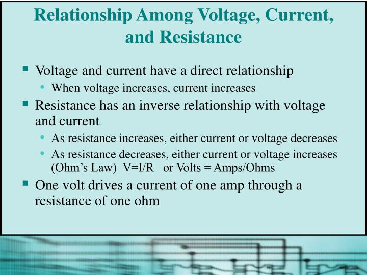 Relationship Among Voltage, Current, and Resistance