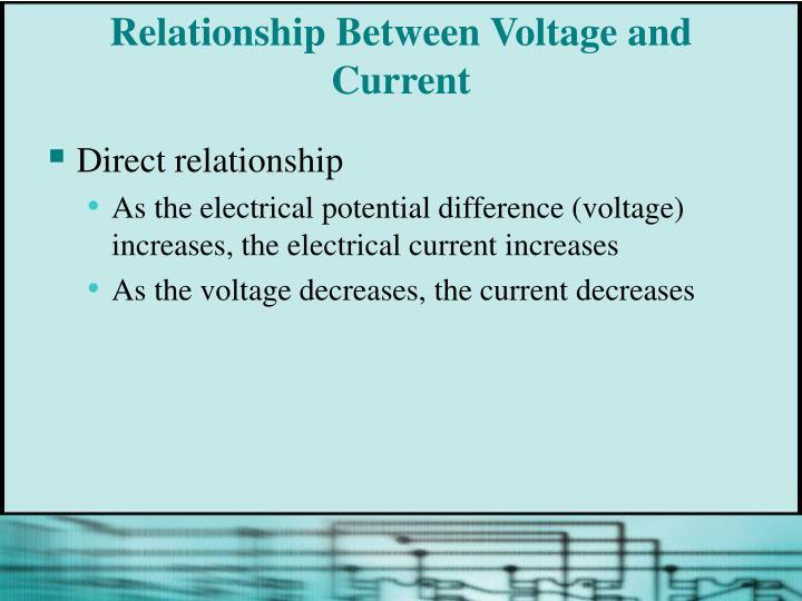 Relationship Between Voltage and Current