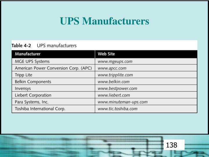 UPS Manufacturers
