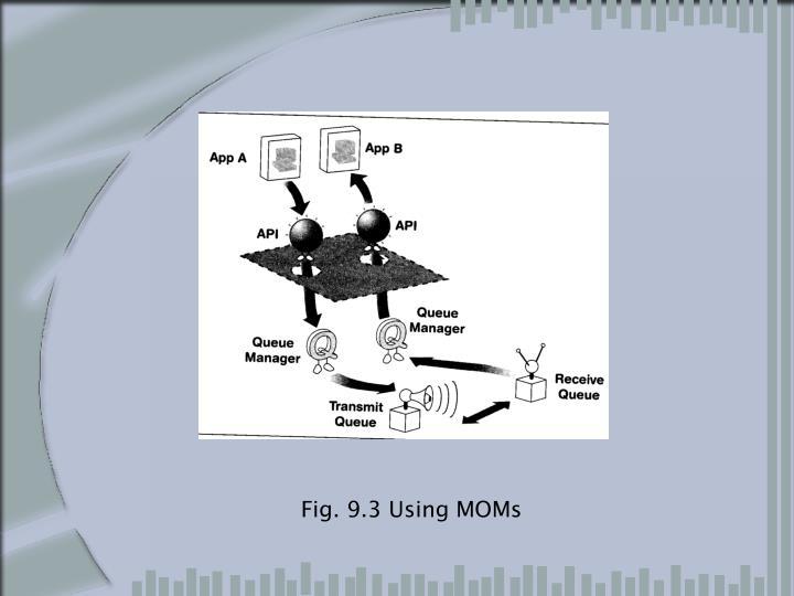Fig. 9.3 Using MOMs