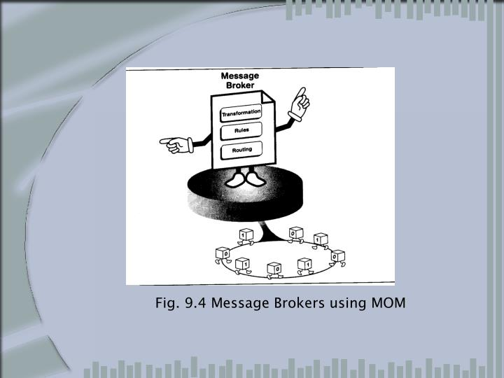 Fig. 9.4 Message Brokers using MOM