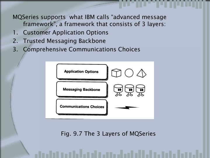 "MQSeries supports  what IBM calls ""advanced message framework"", a framework that consists of 3 layers:"