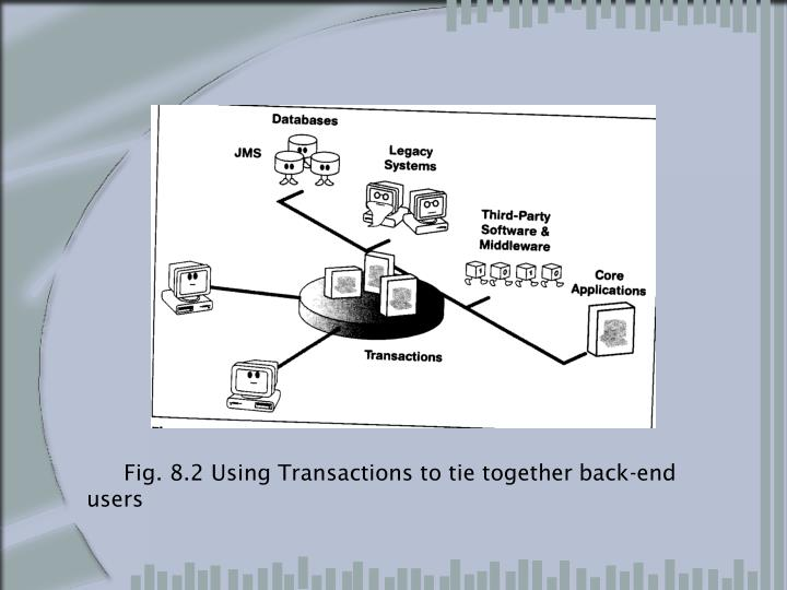 Fig. 8.2 Using Transactions to tie together back-end users