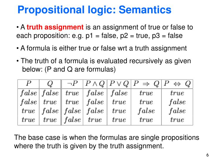 Propositional logic: Semantics