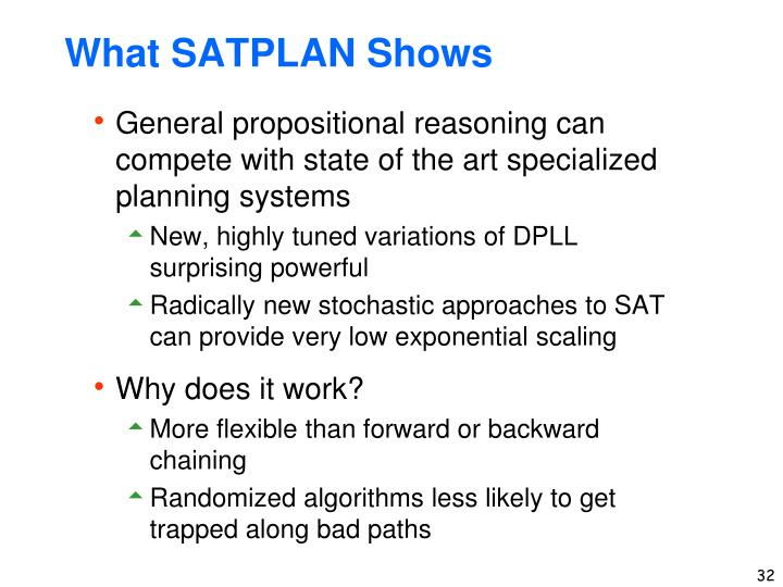 What SATPLAN Shows