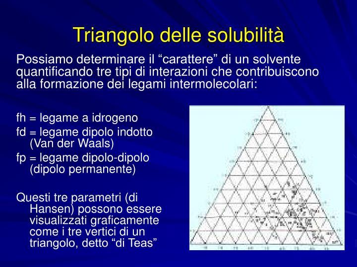 Triangolo delle solubilità