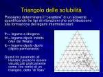 triangolo delle solubilit