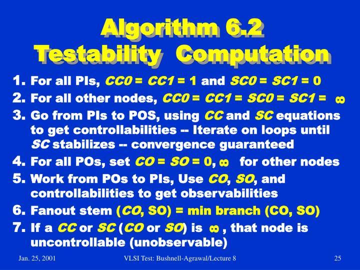 Algorithm 6.2