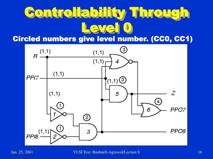 Controllability Through Level 0
