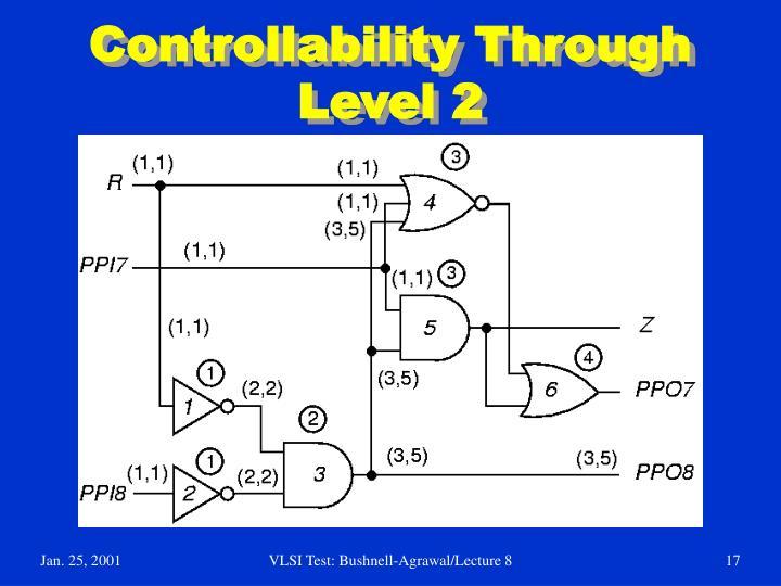 Controllability Through Level 2