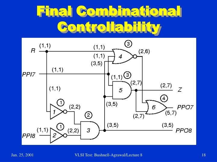 Final Combinational Controllability