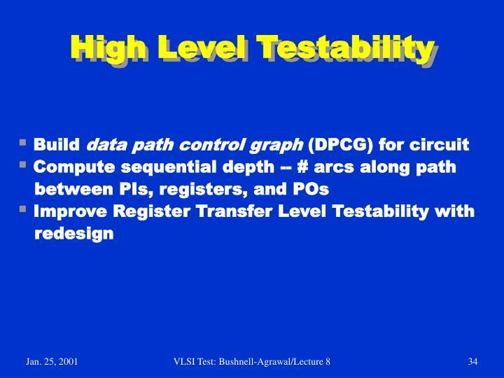 High Level Testability