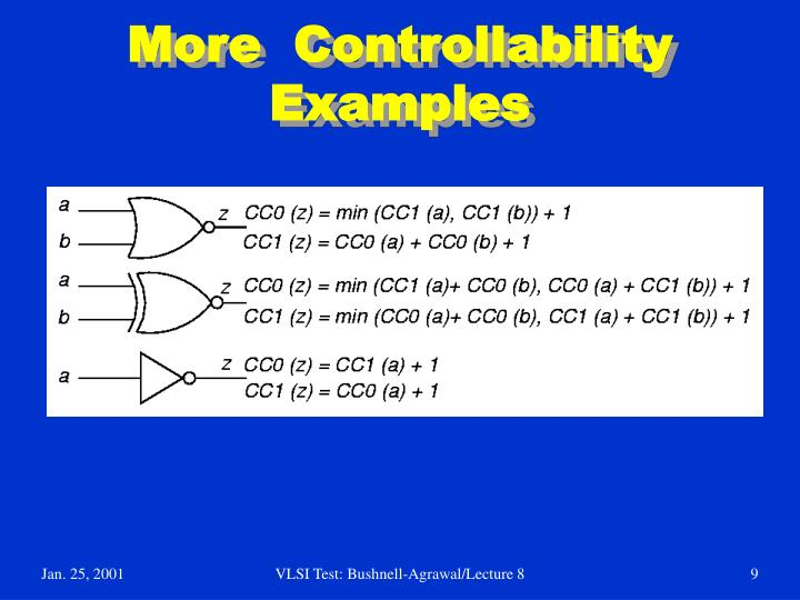 More  Controllability