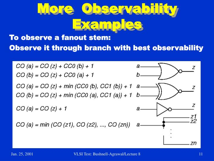 More  Observability Examples