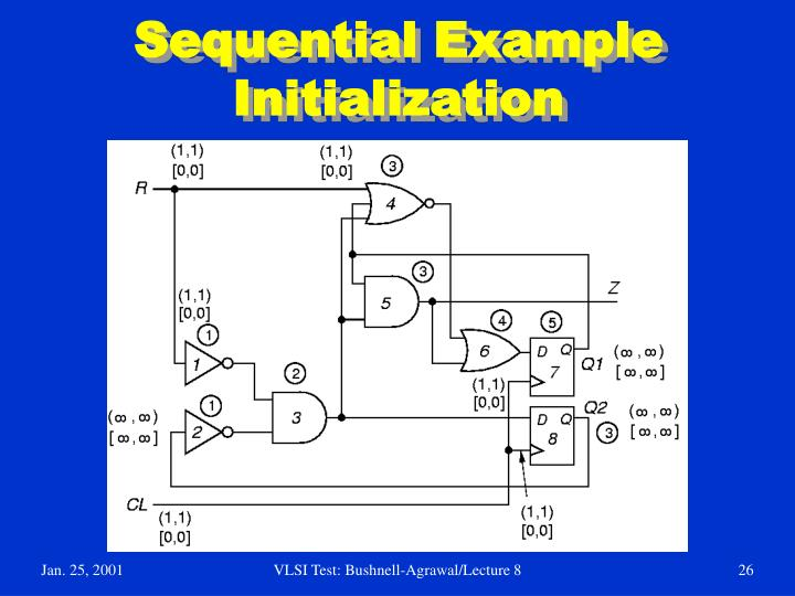 Sequential Example Initialization