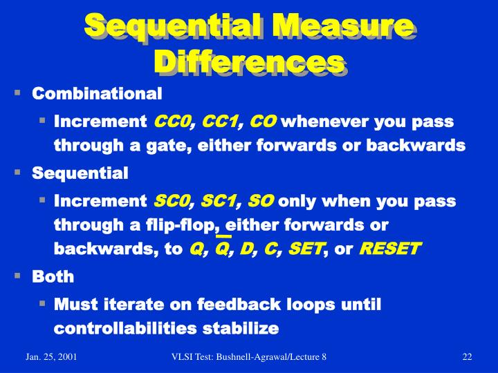 Sequential Measure Differences