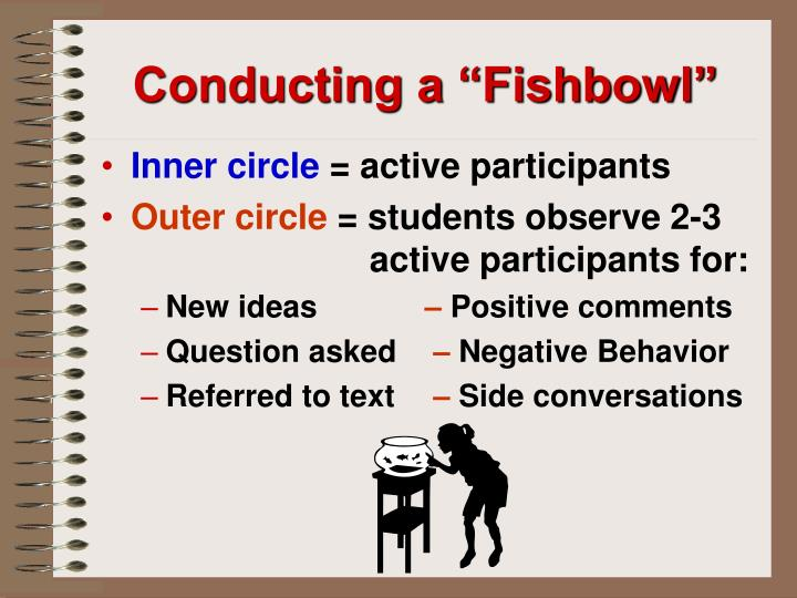 "Conducting a ""Fishbowl"""