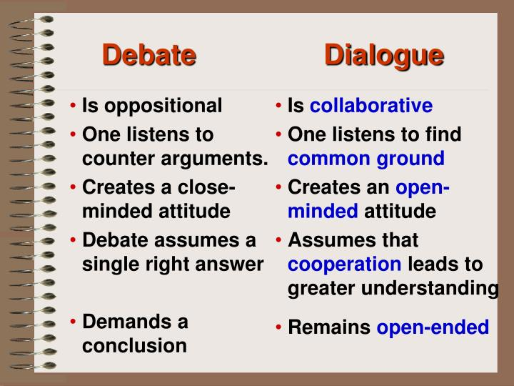 Debate                Dialogue