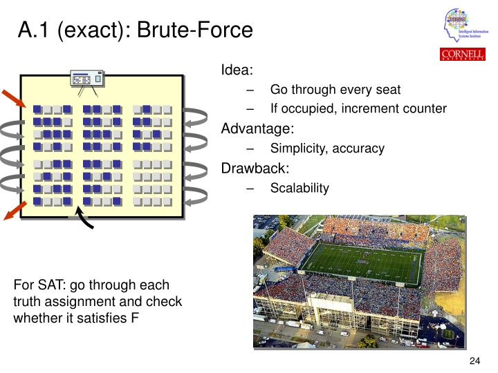 A.1 (exact): Brute-Force