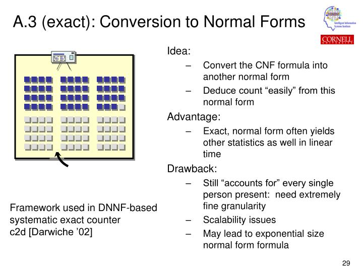 A.3 (exact): Conversion to Normal Forms