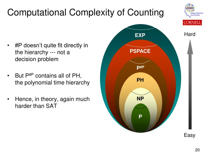 Computational Complexity of Counting