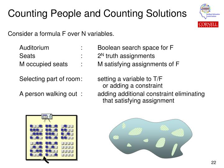 Counting People and Counting Solutions