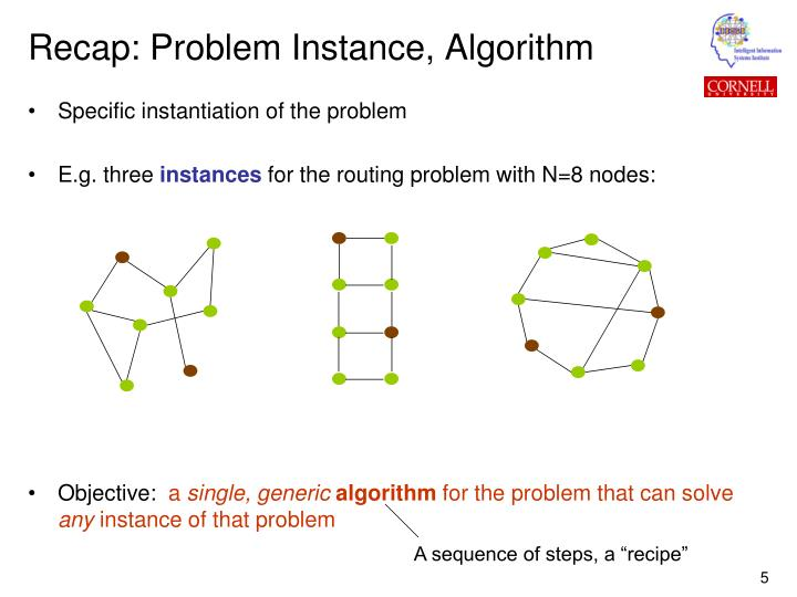 Recap: Problem Instance, Algorithm