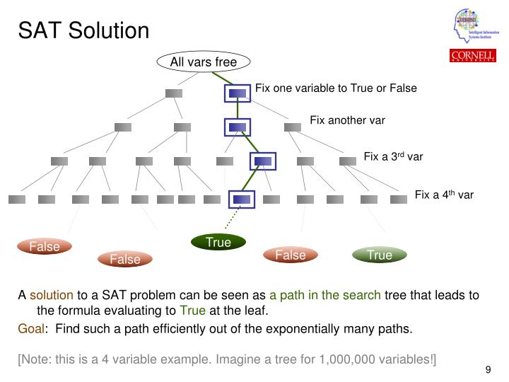 Fix one variable to True or False