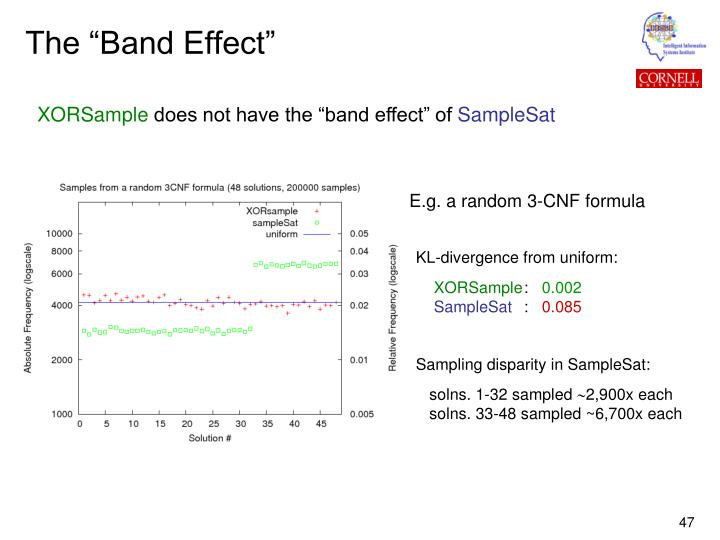 "The ""Band Effect"""